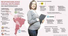 Grupo Éxito y Maersk ofrecen beneficios de maternidad Shopping, Group