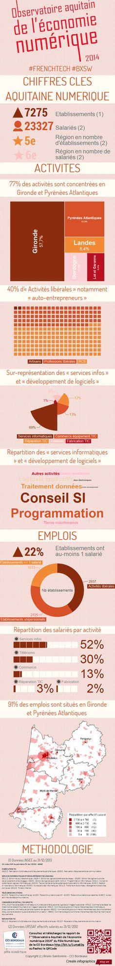 Chiffres-Clés #Aquitaine #Numérique