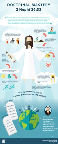 Doctrinal Mastery 2 Nephi 26:33 Infographic by Book of Mormon Central