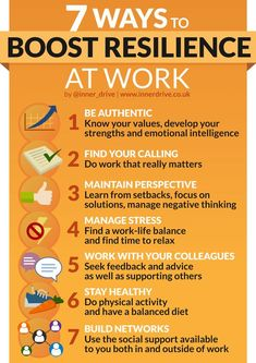 Simple, quick strategies to improve your resilience and deal better with the ever increasing level of stress at work. Emotional Resilience, Emotional Intelligence, Stress Management, Work Stress, Stress At Work Quotes, Negative Thinking, Career Development, Personal Development, Self Improvement Tips