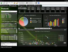 Simple QlikView Dashboard | QV Templates | Pinterest | Dashboard ...