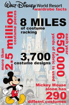 Fun Disney World wardrobe facts. And somehow of the 3700 designs I've worn some of the uglier ones....