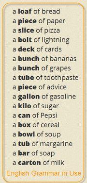 Helpful English graphic