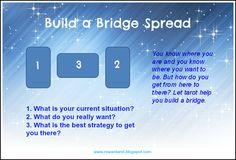 Rowan Tarot: Share a Spread Sunday -- Build a Bridge Spread