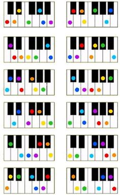 Piano Jazz, Piano Sheet Music, Music Lessons For Kids, Piano Lessons, Solfege Piano, Accord Piano, Piano Scales, Music Tabs, Do Re Mi