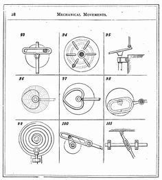 Mechanical Movements