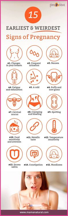 [Early Pregnancy Signs] Pregnancy Symptoms - Determining Whether Or Not You Are Pregnant *** You can find out more details at the link of the image. #PregnancySymptoms