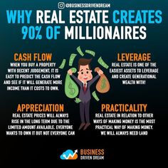 If you are looking to create real, long standing wealth, real estate is one of y… - Finance New Business Ideas, Real Estate Business, Business Money, Business Planning, Business Opportunities, Financial Tips, Financial Literacy, Financial Quotes, Investing Money