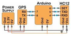 Create a tracking device with an HC-12 transceiver, a GPS module, an Arduino, and Google Maps.
