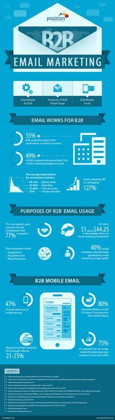 Business infographic : Infographie : Lemail marketing pour le B2B // 55% des entreprises B2B compten