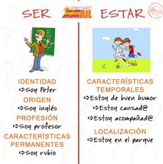 Ser Estar - uso http://ailmadrid.tumblr.com/ Every Spanish student has difficulties with those two verbs! Did you? Let's try to make clear the distinction.