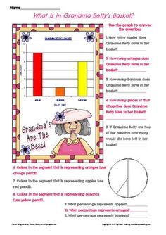 FREE Bar Graph Worksheet. I have produced a worksheet you can use when teaching graphing skills.  It is suited to the junior and middle primary years.