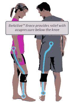 As Seen on TV BeActive Pressure Point Leg Wrap