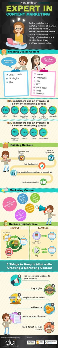 6 Simple Ways To Improve Your Content Marketing Impact
