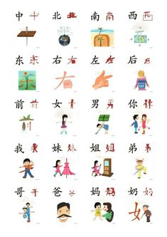 Mandarin Lessons, Learn Mandarin, Chinese Phrases, Chinese Words, Basic Chinese, Chinese English, Japanese Language Learning, Chinese Language, Mandarin Characters