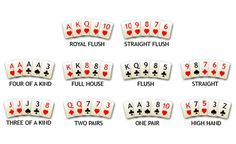 Description: In Texas Hold'em, you and every other player start out with two face-down cards before deciding whether to play them or fold