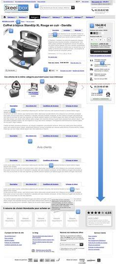 Anatomie d'une fiche produit #e-commerce optimisée - Conseils #SEO