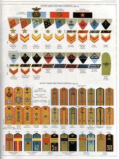 Soviet Military Ranks | Ww2 Army Rank Insignia http://carpatys.com/ww2-army-ranks.html