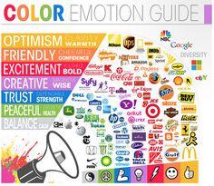 Creare un logo aziendale di successo | Marko Morciano http://www.markomorciano.com/2241/articoli/creare-un-logo-aziendale-di-successo/