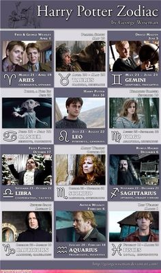 DRACO MALFOY I would've expected Gemini to be the twins (because they're twins and so are Gemini)