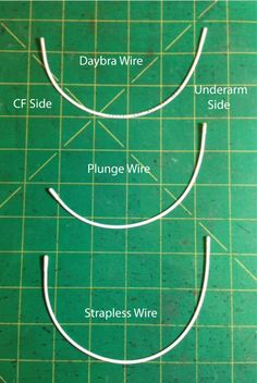 Bra Underwires 101: A Basic Guide