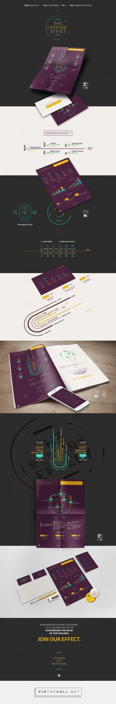 The WeWork Effect / Infography Report by Martín Liveratore