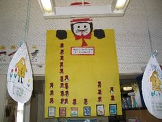 Last day of Dr Seuss birthday week - favorite book graph - record data