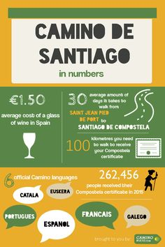 Infographic : The Camino de Santiago in numbers #CaminodeSantiago #Infographic…