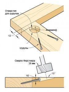Вариант крепления в мебели