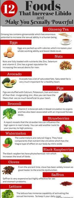 Libido Increases* Food Info
