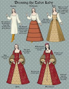 Dressing the Tudor Lady . - Dressing the Tudor Lady More Source by elvirareibnitz - Mode Renaissance, Costume Renaissance, Medieval Costume, Renaissance Fashion, Renaissance Clothing, Elizabethan Costume, Elizabethan Fashion, Italian Renaissance Dress, Elizabethan Era