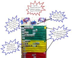 Rockin' Teacher Materials: Daily 5 Organization & a FREEBIE!