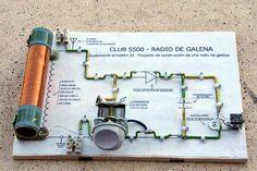 Radio de Galena, Crystal radio