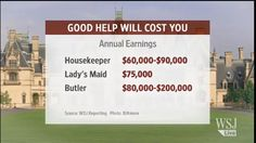 Expect to pay for a professional house help.