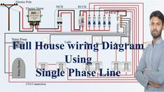 Full House Wiring Diagram Using Single Phase Line Electrical Circuit Diagram, Electrical Wiring Diagram, Electrical Components, Single Line Diagram, Residential Wiring, Hotel Floor Plan, Breaker Box, House Wiring, Electrical Installation