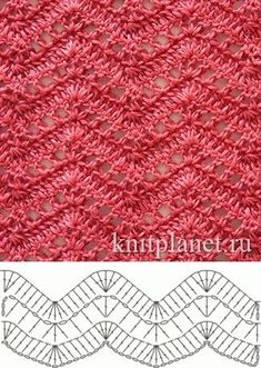 Open Lacy Ripple Stitch - Free Crochet Diagram - (knitplanet) by LuEllen Bateman