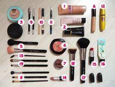 68f6442842 Necessaire básica de maquiagem para iniciantes