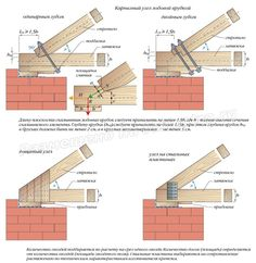 Construction Drawings, New Home Construction, Wood Construction, Timber Architecture, Architecture Details, Casas Containers, Timber Structure, Roof Trusses, Wood Joints