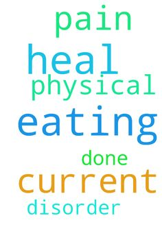 God heal all of my current physical pain and the eating - God heal all of my current physical pain and the eating disorder. In Jesus Name it is done. Thank You Lord.  Posted at: https://prayerrequest.com/t/wQc #pray #prayer #request #prayerrequest
