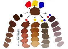 Как получить коричневый цвет