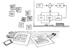 Choosing the Right UX Research Method – UX Mastery