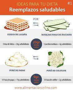 Reemplazos saludables 1 Cambia los carbohidratos! #dieta