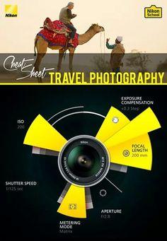 Travel Photography Cheat Sheet