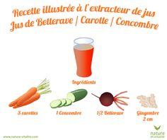 Pour changer un peu, voici une recette (délicieuse) de jus de légumes pour votre extracteur de jus : 3 carottes, 1 concombre, 1/2 betterave et 2 cm de gingembre. N'oubliez pas de couper ou râper votre gingembre en petits morceaux avant de le passer, pour préserver votre appareil.