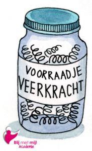 Blij met Mij! Talent en veerkracht van je kind versterken Els Pronk & Elke Busschots Blij met mij! Academie Voorraadje Veerkracht