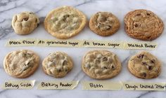 Science behind cookie making