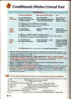 Use Of English 1 - Bài 8 (Conditionals/ Wishes/ Unreal past) - Trang tài liệu và kiến thức luyện thi ielts