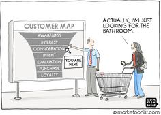 Mapping the customer journey – Marketing Week Inbound Marketing, Marketing Automation, Business Marketing, Content Marketing, Internet Marketing, Digital Marketing, Customer Journey Mapping, Customer Experience, Social Media Humor