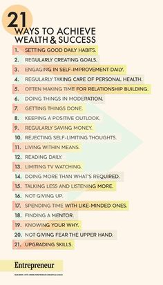 21 Ways To Achieve Wealth and Success happiness success tips self improvement self help tips on self improvement