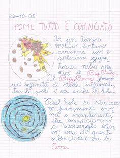 Le origini della nascita della Terra: il Big Bang. Big Bang, Montessori, History For Kids, Learning Italian, Teaching History, Ancient History, Problem Solving, Terra, Bullet Journal